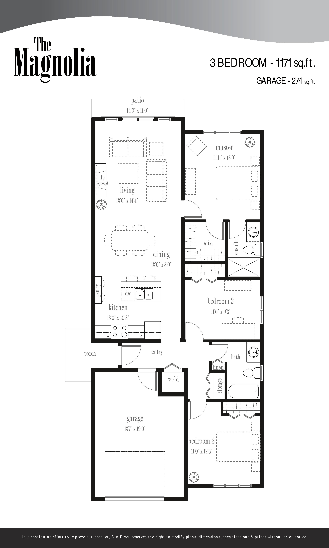 Sunriver Estates New Homes In Victoria Bc